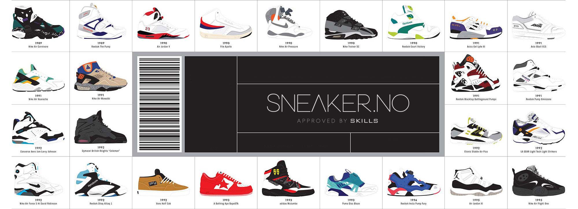 adidas basketball sko history
